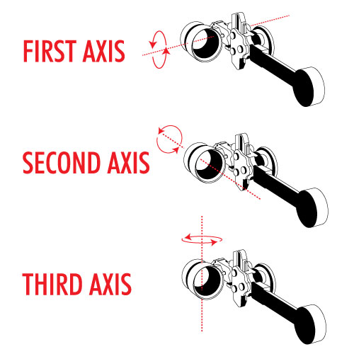 Name:  Axis_Blog.jpg Views: 265 Size:  35.9 KB