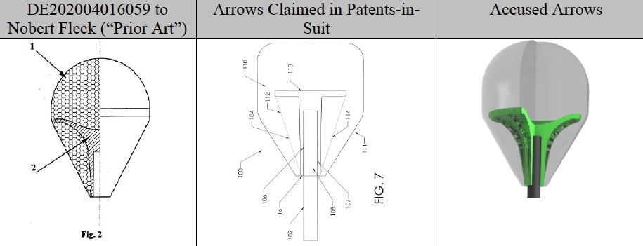 Archery Tag goes sue happy - sues LARP arrow seller for patent