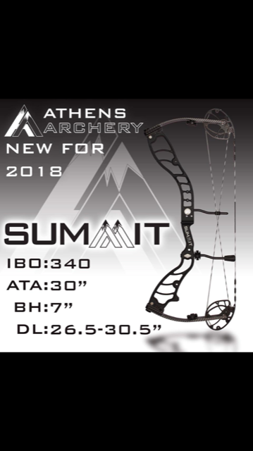 Click image for larger version.  Name:summit.png Views:N/A Size:436.9 KB ID:6354357